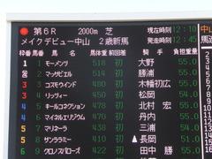 20141227 中山6R 2歳メイクデビュー マッサビエル 01