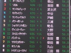 20151226 中山11R 師走S 3歳上OP ショウナンアポロン 01