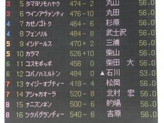 20150131 東京2R 3歳未勝利 コスモポッポ 01