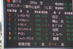 20200105 中山11R 中山金杯(G3) トリオンフ 01