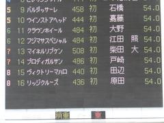 20150620 東京5R 2歳メイクデビュー  プロディカルサン 01