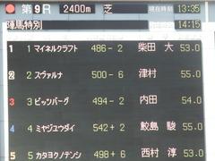 20190428 東京9R 陣馬特別(1000) ピッツバーグ 01