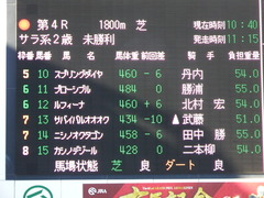 20171203 中山4R 2歳未勝利 ルフィーナ 01