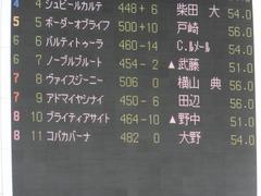 20170507 東京6R 3歳(500) アドマイヤシナイ 01