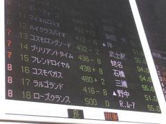 20151129 東京2R 2歳未勝利 ラルゴランド 01