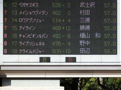 20171112 東京10R 奥多摩S(1600) クライムメジャー 01