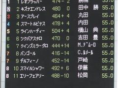 20161008 東京9R 山中湖特別(牝1000) ツクバアスナロ 01