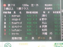 20190908 中山7R 3歳上1勝クラス ミヤコローズ 01