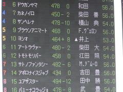 20160221 東京6R 3歳500万下 アートラヴァー 01