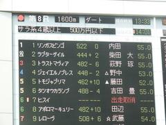20190421 東京8R (500) ラプターゲイル 01
