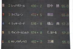 20191102 東京9R 南武特別(2勝クラス) ミッキーバード 01