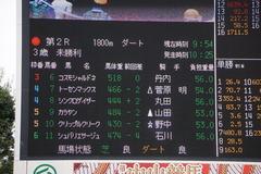 202001111 中山2R 3歳未勝利 トーセンマックス 01