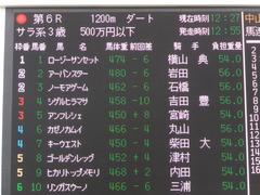 20160312 中山6R 3歳500万下 ノーモアゲーム 01