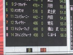 20170528 東京9R むらさき賞4歳上1600 トレジャーマップ 01