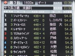 20160130 東京3R 3歳未勝利 アイルーロス 01