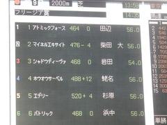 20190216 東京9R フリージア賞 3歳500万下 ホウオウサーベル 01