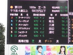 20180108 中山12R (4上500) アドマイヤシナイ 01
