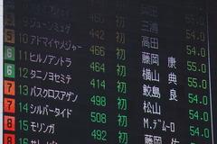 20191006 京都5R 2歳メイクデビュー シルバータイド 01