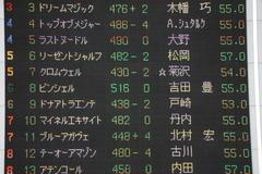 20191020 東京8R 3歳上1勝クラス ピンシェル 02