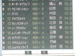 20180429 東京10R 晩春S(1600) クライムメジャー 01