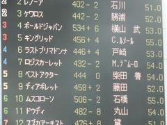 20190601 東京10R 由比ヶ浜特別 3歳上2勝 ロジスカーレット 01