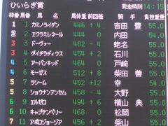 20151219 中山9R ひいらぎ賞 2歳500万下 モーゼス 01