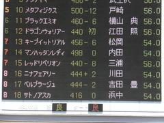 20140517 東京4R レッドリベリオン 02