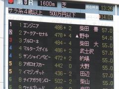 20170423 東京8R 4歳上500万下 アークアーセナル 01