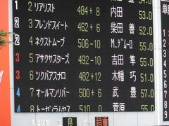 20161127 東京8R シャングリラ賞 ツクバアスナロ 02