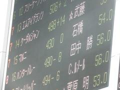 20190601 東京6R 3歳未勝利 マルニ 01