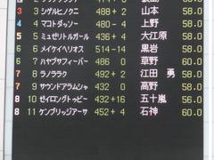 20151010 東京4R 3歳上障害未勝利 サウンドアラムシャ 01