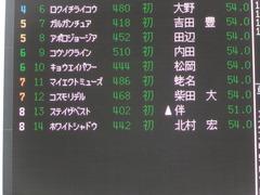 2015096 中山5R 2歳メイクデビュー ステイザベスト 01