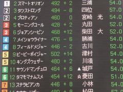 20130901函館フィールドメジャー1