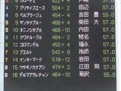 20160508 東京12R(1000)プエルト 01