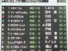 20190210 東京12R (1000) ロジスカーレット 01