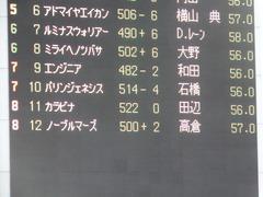 20190504 東京10R メトロポリタンS 4歳上OP パリンジェネシス 01