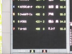 20171118 東京11R 東スポ杯2歳S(G3) ルーカス 01