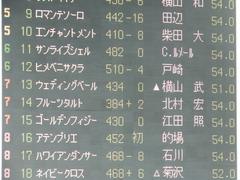 20180609 東京6R 3歳牝馬未勝利 ウェディングベール 01