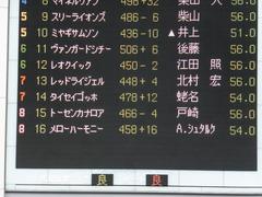 20150221 東京5R 3歳未勝利 トーセンカナロア 01