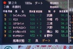 20200105 中山2R 3歳未勝利 セイウンヒロイン 01