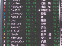 20150321 中山5R 3歳未勝利 ロジダーリング 01