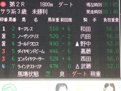 20180303 中山2R 3歳未勝利 ノーザンクリス 01