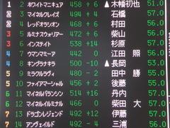 20141227 中山12R キングラナキラ 01