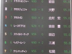 20160409 中山9R 野島崎特別 (1000牝) レーヌドブリエ 02