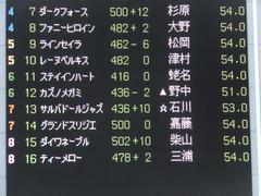 20160130 東京3R 3歳未勝利 カズノメガミ 01