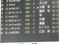 20180513 東京2R 3歳未勝利 ノーザンクリス 01