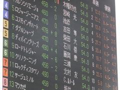 20170902 札幌11R 札幌2歳S(G3) ダブルシャープ 01