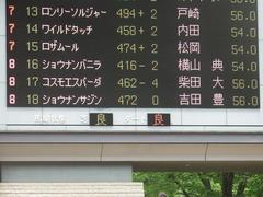 20190518 東京5R 3歳未勝利 ショウナンサジン 01