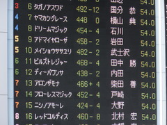 20170423 東京11R フローラS(G2) ビルズトレジャー 02