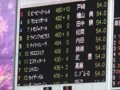 20151031 東京11R アルテミスS(G3) テイケイレーヴ 18